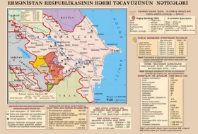Consequences of Armenian military aggression - Statistics