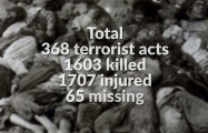 Video introduces Armenian terror to the world – INFOGRAPHICS
