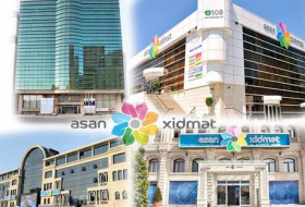 Six more ASAN Service centers to open in Azerbaijan in 2014