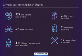 Agdaban Massacre - INFOGRAPHICS
