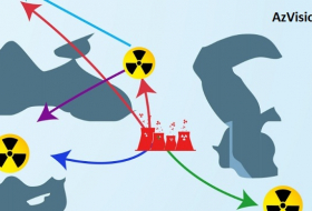 `Nuclear smuggling orginating from `Metsamor` - INFOGRAPHICS